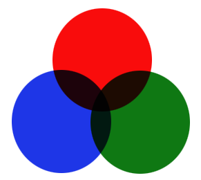 red-green-blue-graphic