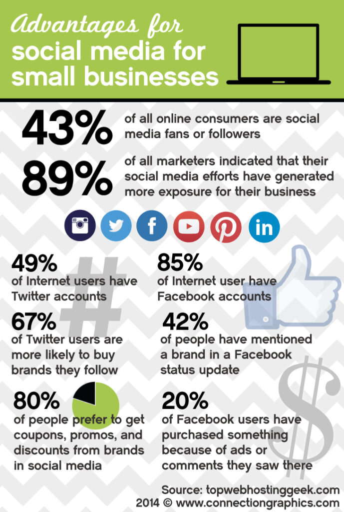 Social-Media-Infograph.jpg