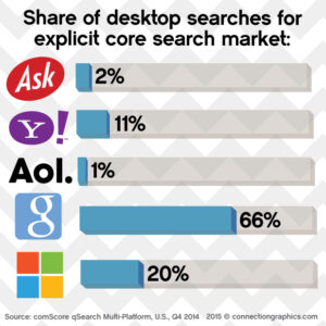 Searches-Infographic2