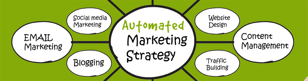Marketing Automation Services by Connection Group