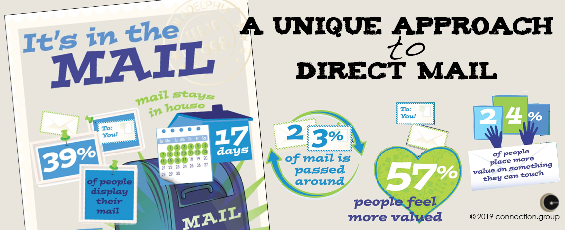 A Unique Approach to Direct Mail save 2% off postage